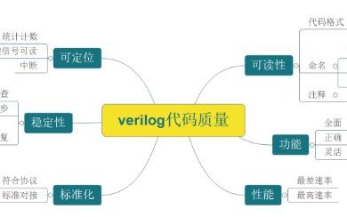 高质量Verilog代码有什么特点