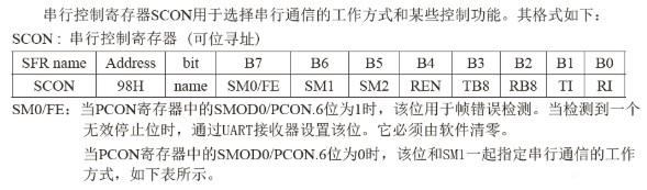 梳理STC15系列UART串口的用法