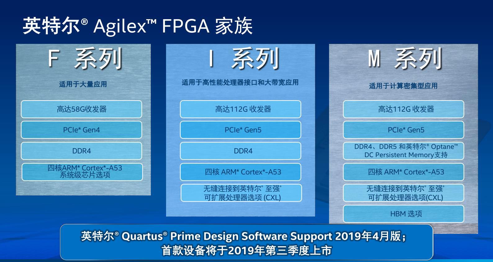 Agilex分成三個型號,通用型的F系列,強調高連接性能的I系列和高存儲、計算性能的M系列。