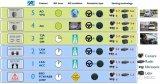 ADAS和自动驾驶改变雷达产业动态