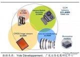 CMOS图像传感器爆发在即,国内企业虚位以待