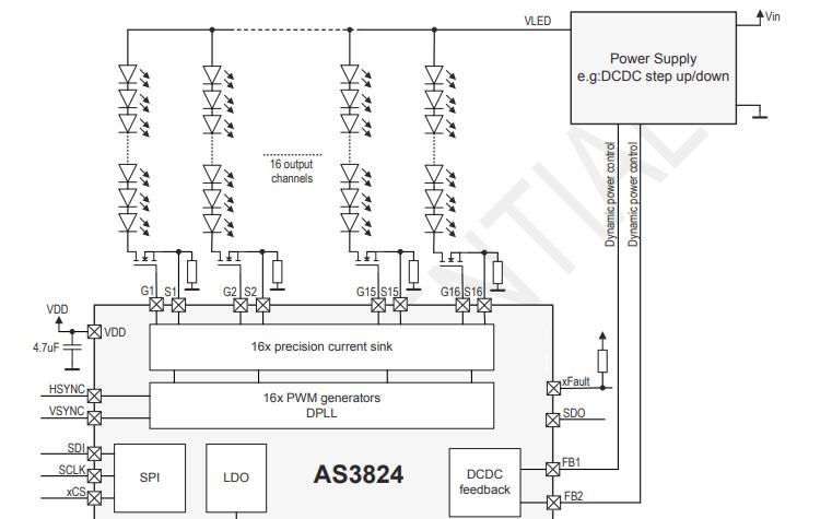 AS3824 16通道白色LED液晶背光控制器的数据手册免费下载