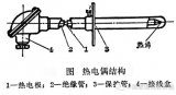 热电偶测量原理!补偿导线在使用中注意事项