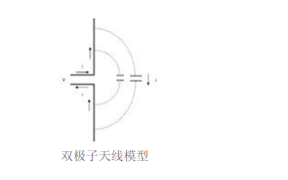 PCB layout模数接地的详细资料说明