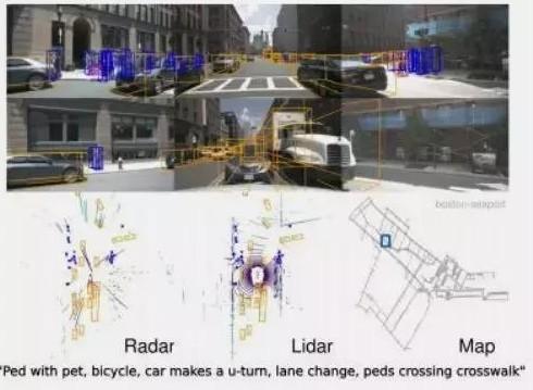 自动驾驶系统:激光雷达的网络性能优越 针对局部的渐进稀疏技术
