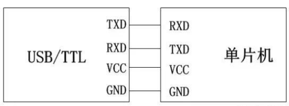 51单片机的ISP下载电路设计