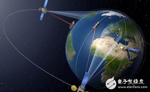 打破国外技术垄断——国之重器北斗导航