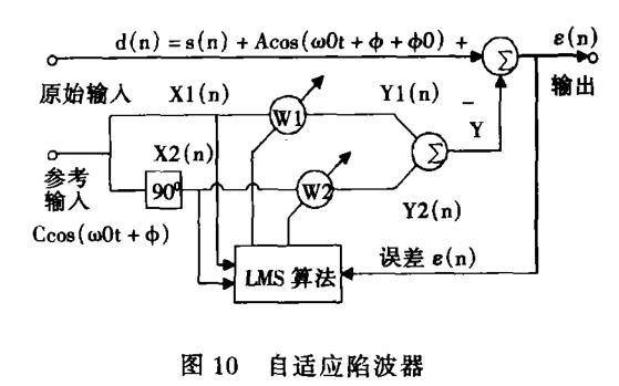 滤波器在心电图的两个应用详细论文说明