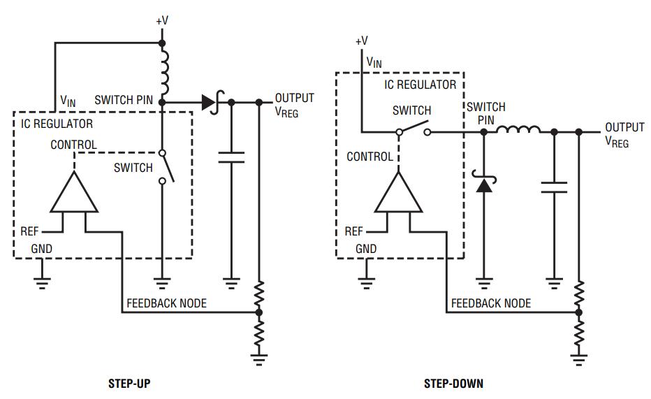 电路设计:二极管导通时间常见的故障