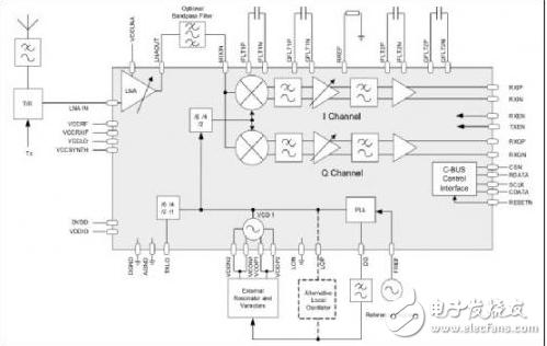 基于近零中頻的改善直接變換接收器設計淺析