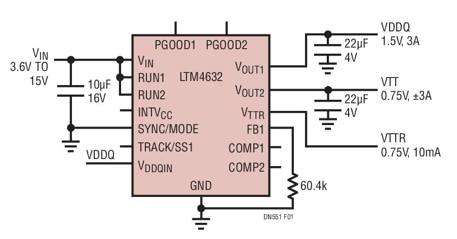 LTM4632高性能稳压器解决方案的多方面应用