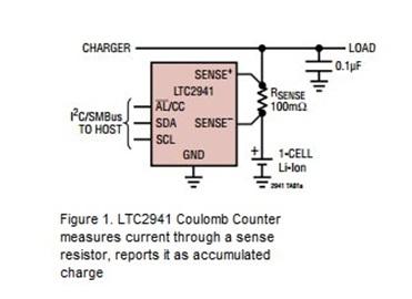 通过高压放大器扩展库仑计的输入电压范围