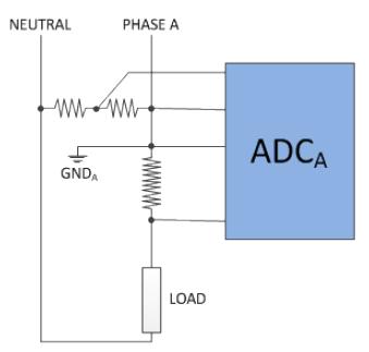 新型隔离式ADC架构在电力监测方面的应用
