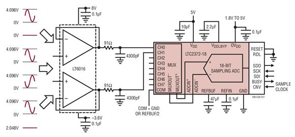 高速运算放大器简化多通道ADC的驱动,降低功耗