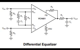 VCA821电压控制增益放大器的数据手册免费下载