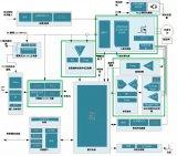 如何简化48V至60V直流馈电三相逆变器设计?