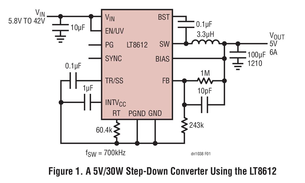 LT8612/LT8613高效降压稳压器在汽车和工业领域的应用