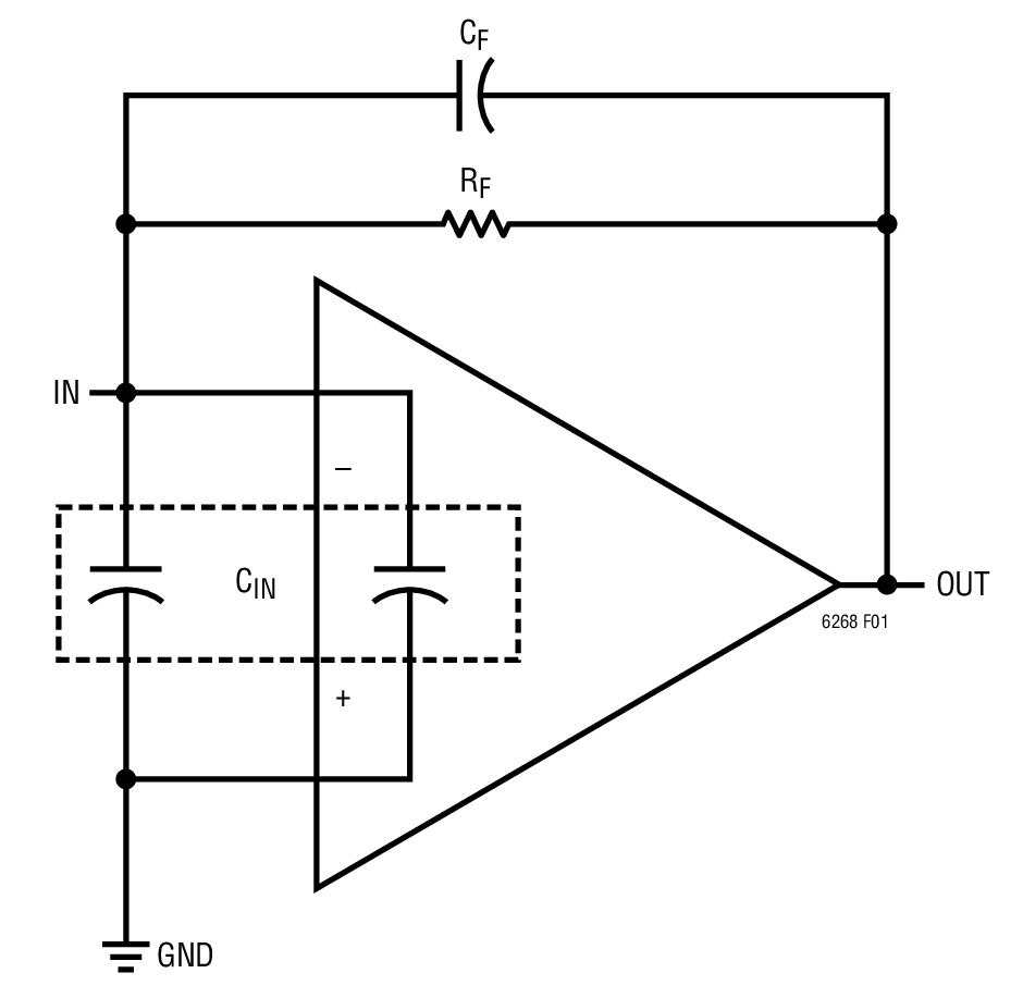 跨阻放大器中的噪声参数及因素考虑
