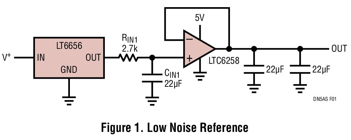 低功耗运算放大器系列的特点及应用