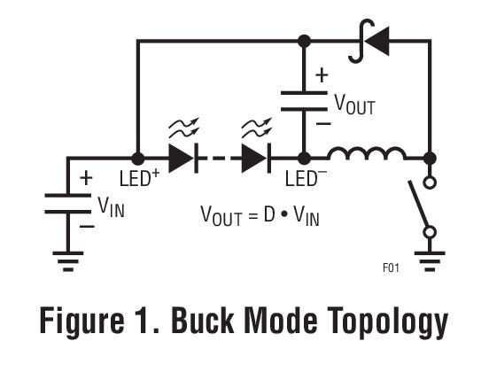 LT3952单片式LED驱动器简化高级照明设计