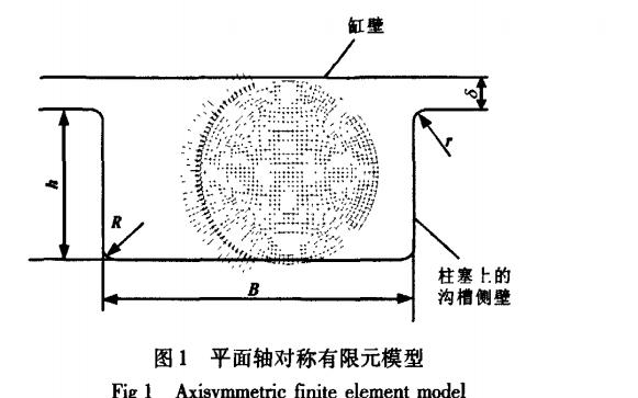 结构参数对橡胶0形密封圈性能有怎么样的影响