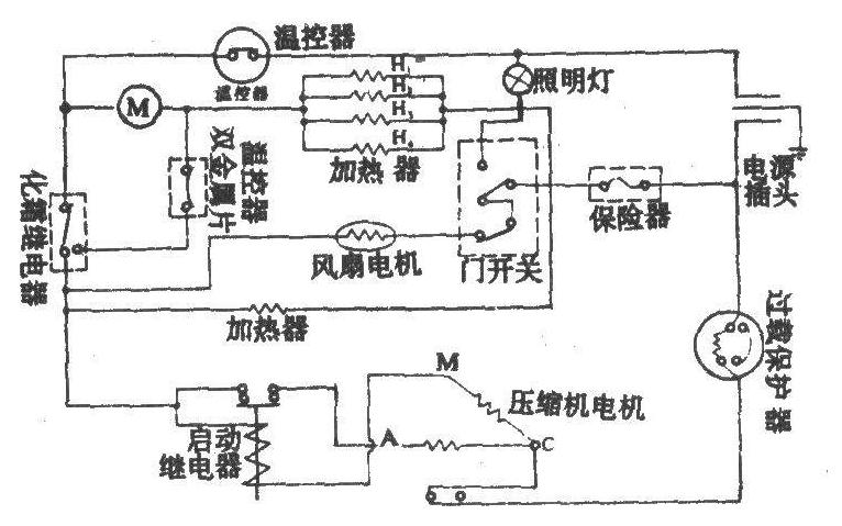 电冰箱快速维修PDF电子书免费下载
