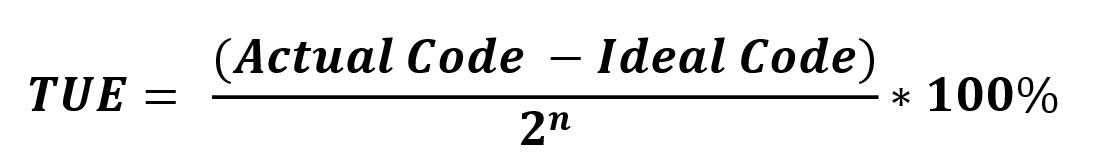 了解功率监视器的精度规格对于测量的重要性