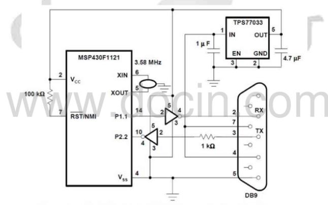 玩转MSP430 launchpad的PDF电子书免费下载