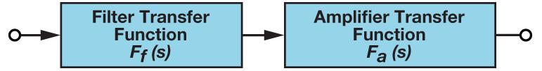 针对幅度响应设计的有源滤波器的相位响应介绍