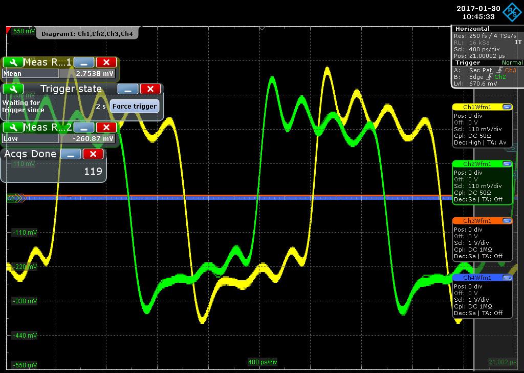 通过信号相位行为提高频谱和功率效率