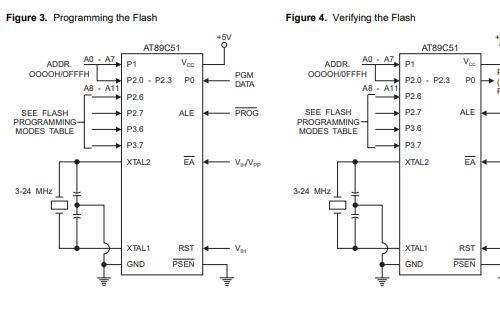 AT89C51带4K字节闪存的8位微控制器的数据手册免费下载