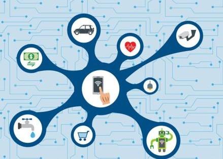物联网技术未来的三大发展趋势介绍