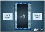 AMD第二代EPYC霄龙处理器可提供支持128条...