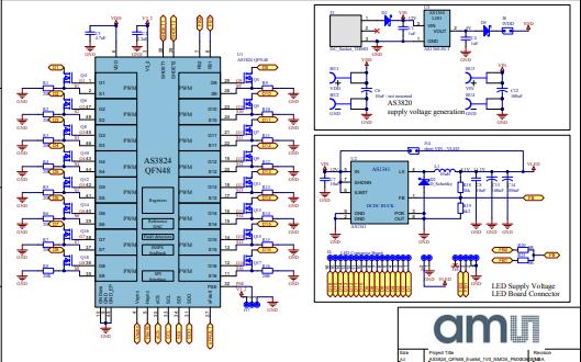 AS3824 16通道高精度LED控制器的数据手册免费下载