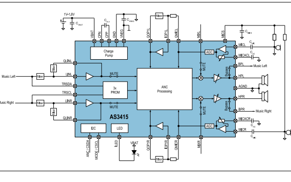 AS3415和AS3435扬声器驱动器的数据手册免费下载