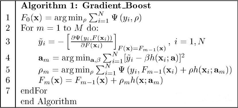 SparkMLlib中的GBDT算法对工业数据的代码实战