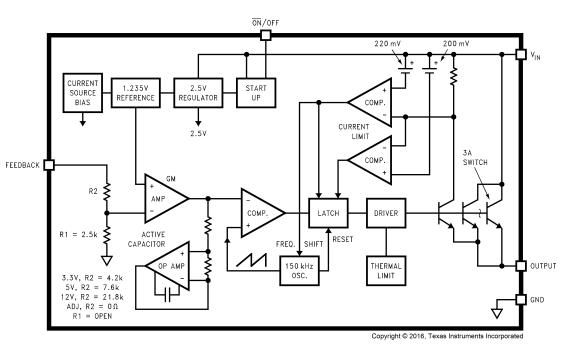 LM2596系列降压稳压器的数据手册免费下载