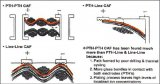 常见的三种印制线路板CAF失效