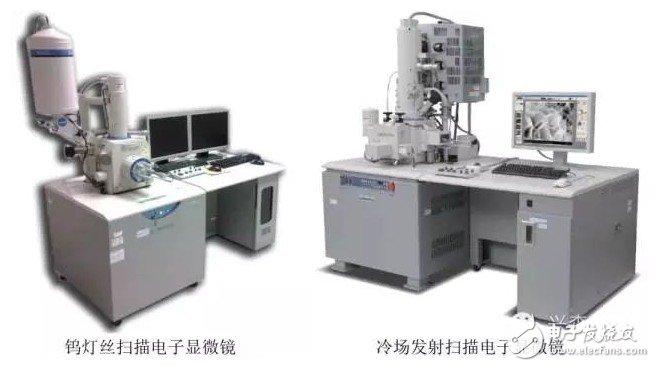 PCB设计常见的失效分析手段