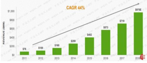 雅培入局医疗器械市场 市场格局将重塑