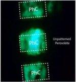 研究发现钙钛矿光子晶体对于LED具有巨大的应用潜力