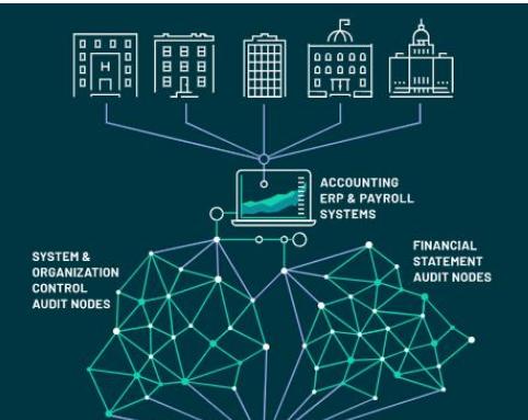 为什么要创建区块链区块链又能在哪些地方发挥作用
