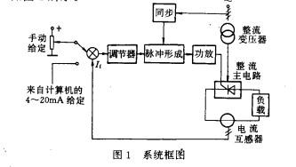 大功率直流电源的数字控制的性能特点以及工作过程详细概述