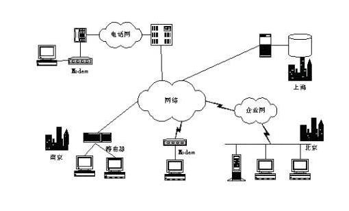 二十一套计算机网络原理试题卷资料免费下载