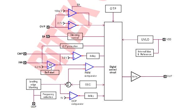 BIT3368高性能脉宽调制控制器的数据手册免费下载