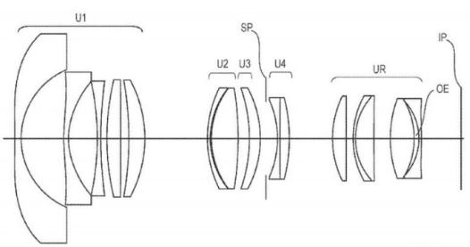 佳能正在研发RF14-21mm f/1.4 L USM镜头 有望于2020年正式发布