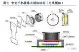 CMOS 图像传感器:摄像头核心部件,百亿美金市场