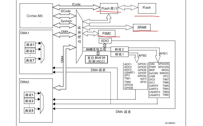 STM32系列微控制器的中文参?#38469;?#20876;资料免费?#30053;? />    </a> </div><div class=