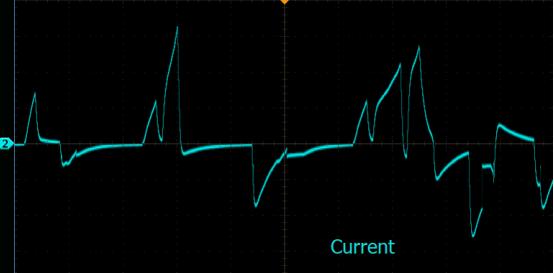 IT6000C系列直流电源对电压电流曲线的模拟