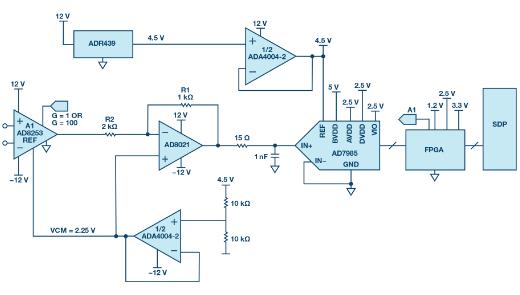 如何采用SAR转换器实现125dB的动态范围